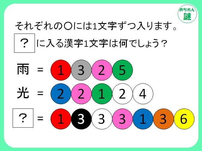 イラスト謎解き 様々な色と数字が表す意味は何?