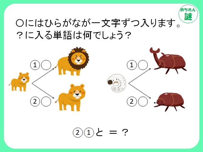 イラスト謎解き イラストの違いを読み取って答えを導き出せ!