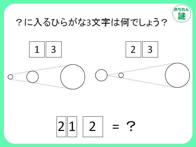イラスト謎解き 3つの大きさの違う丸が表すのは何?
