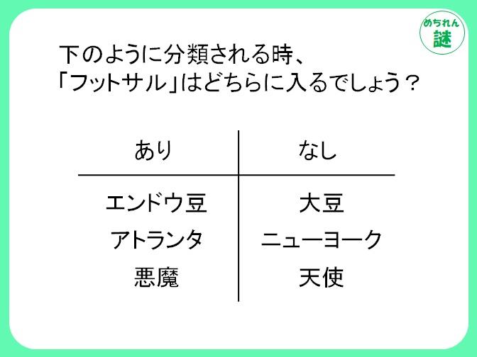 ありなし謎解き 「あり」の単語にはアレが隠れている?分類ルールを見抜いて答えを導き出そう!