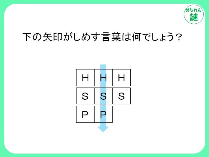 暗号謎解き アルファベットが意味する法則性を見抜いて、答えを導き出そう!