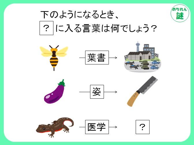 暗号謎解き イラストと単語の組み合わせの謎を解き明かせ!