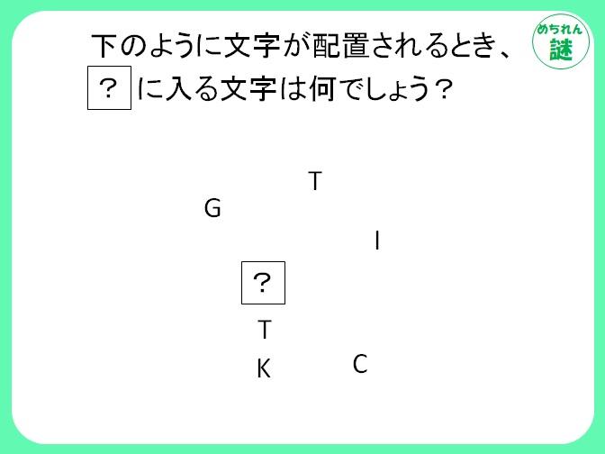 暗号謎解き アルファベットの位置が表すものは何?シンプルな謎を解き明かそう!