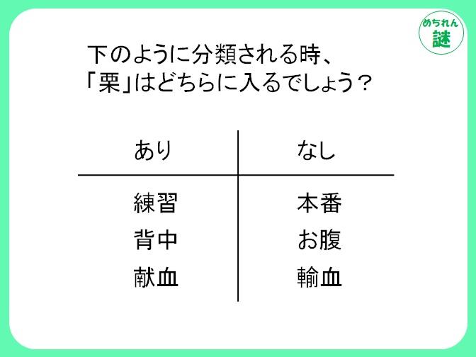 ありなし謎解き 漢字をよく観察して、ありなしの分類分けの法則を見抜け!