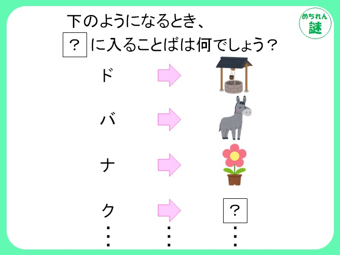 規則性謎解き 文字とイラストの変換ルールを見抜き、答えにたどり着け!
