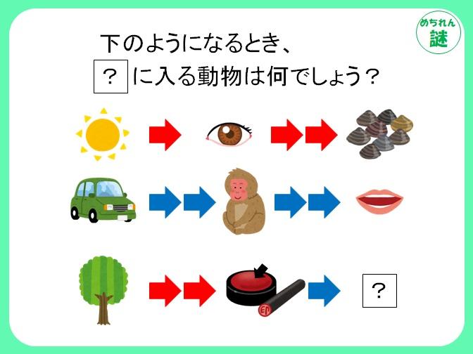 規則性謎解き 赤と青の矢印は、どういう変換法則を持っている?ひらめきで謎を解き明かそう!